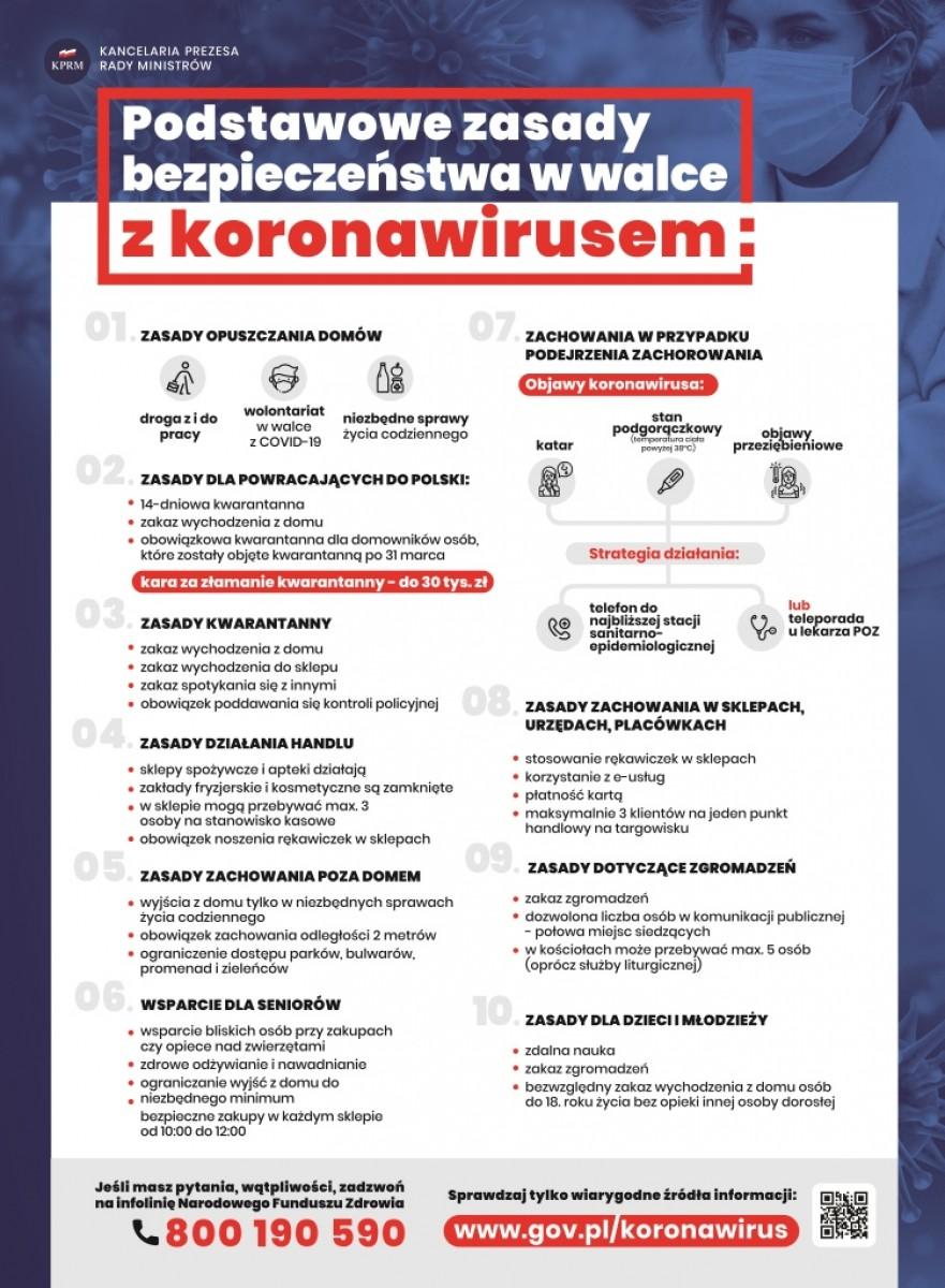 Podstawowe zasady bezpieczeństwa w walce z koronawirusem: